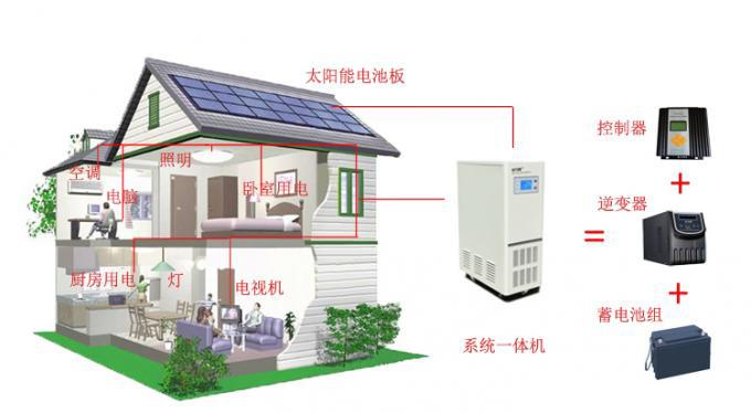2kw家用太阳能光伏发电成套设备