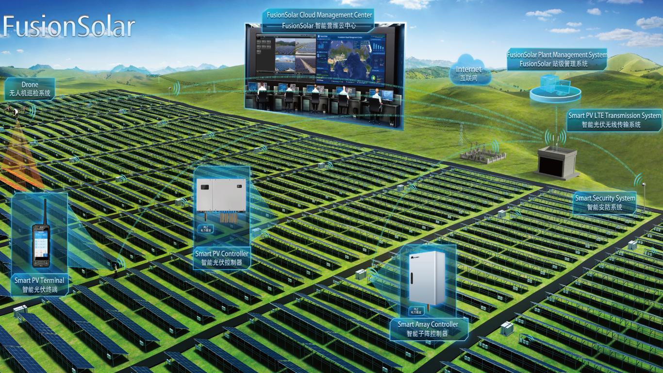 华为光伏逆变器新产品:36kw逆变器sun2000-36ktl